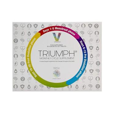 TRIUMPH MONTHLY CYCLE SUPPLEMENT
