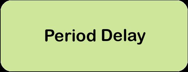 Buy Period Delay Tablets Online