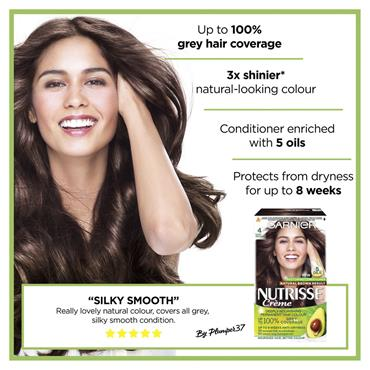 NUTRISSE HAIRCOLOUR DARK BROWN 4 1