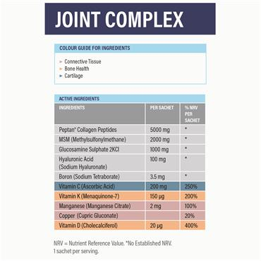 Revive Active 7 Day Joint Complex 7 Sachets