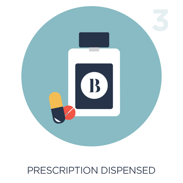 Prescription dispensed