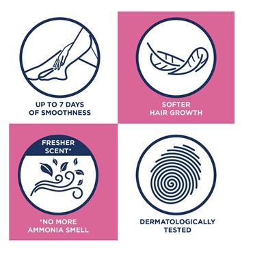 Veet Hair Removal Cream Sensitive Skin with Aloe Vera & Vitamin E 100ML