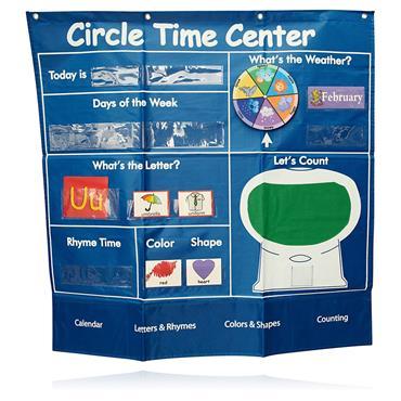 ORMOND POCKET CHART CIRCLE TIME