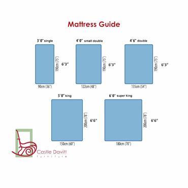 Essential 5' Mattress