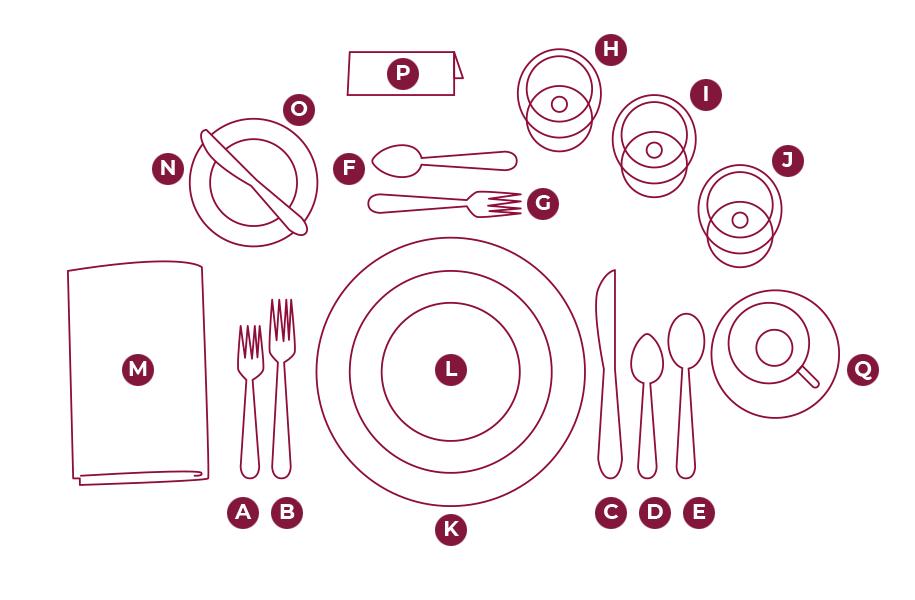 Formal dinner table setting