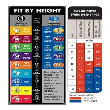 """U.S. Kids Junior 39"""" 3-Club Ultralight Set LH  Grey/Red"""