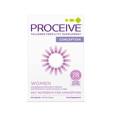 PROCEIVE CONCEPTION FOR WOMEN 60S