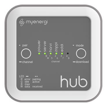 My energi Monitoring Hub