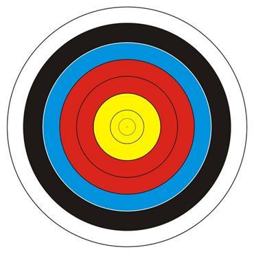 Petron Paper Target Faces